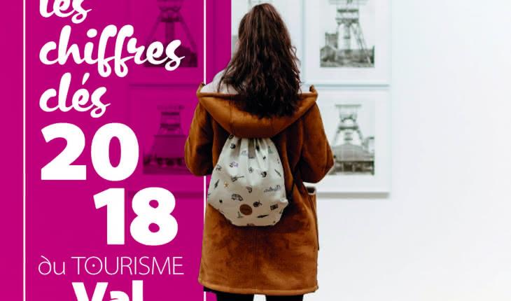 Couverture Val d'Oise chiffres clés 2018