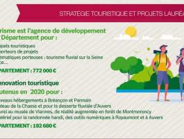 Le budget de Val d'Oise Tourisme adopté en assemblée départementale