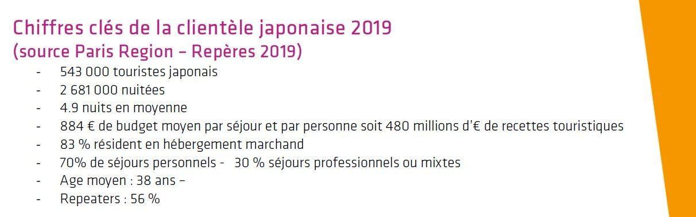 source CRT / Atout France